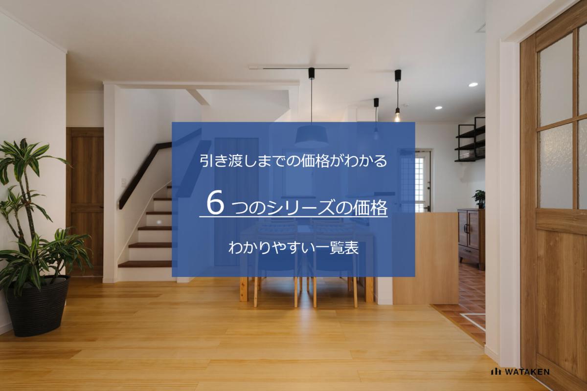 ワタケン|商品シリーズ価格のご案内|仙台市の新築・工務店